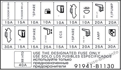 Trunk fuse box diagram: Hyundai Genesis (2014, 2015, 2016)