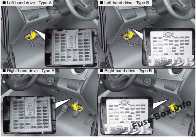 The location of the fuses in the passenger compartment: Hyundai Grand i10 (2015-2019)