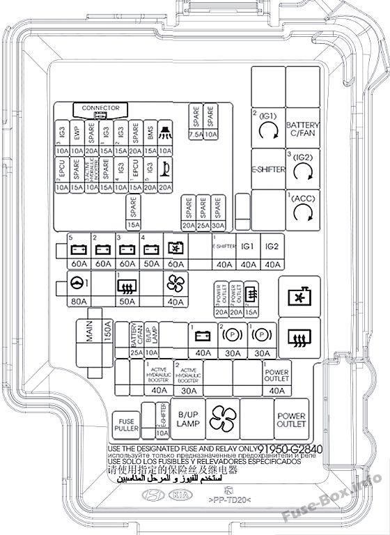 Under-hood fuse box diagram: Hyundai Ioniq Electric (2017)