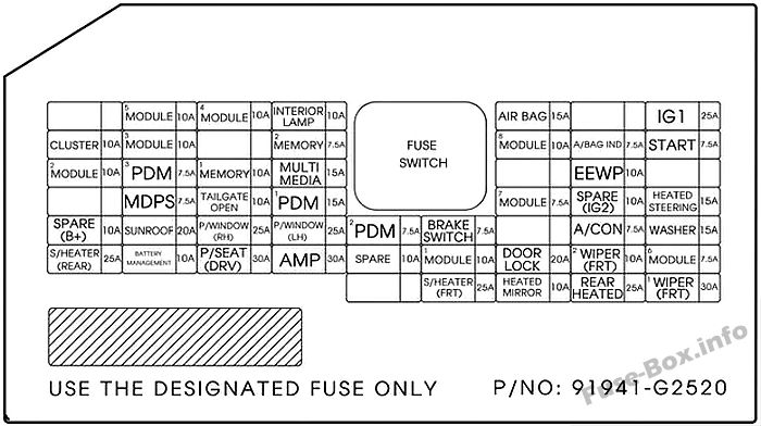 Instrument panel fuse box diagram: Hyundai Ioniq Plug-in Hybrid (2018)