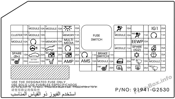 Instrument panel fuse box diagram: Hyundai Ioniq Hybrid (2017)