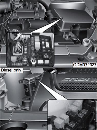 Hyundai Santa Fe  Dm  Nc  2013