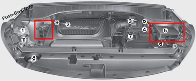 Fuse Box Diagram Hyundai Santa Fe  Dm  Nc  2013