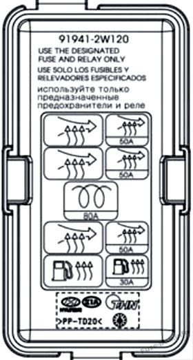 Fuse Box Diagram Hyundai Santa Fe (DM/NC; 2013-2018)