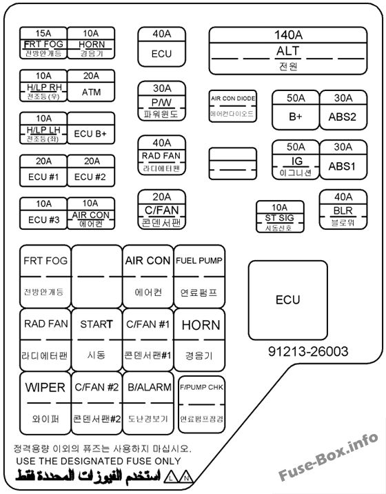 [SCHEMATICS_4JK]  Fuse Box Diagram Hyundai Santa Fe (SM; 2001-2006) | 2002 Hyundai Santa Fe Fuse Box Under The Hood |  | Fuse-Box.info