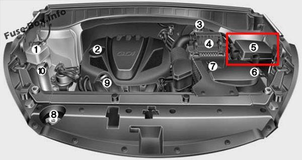 Fuse Box Diagram Hyundai Grace