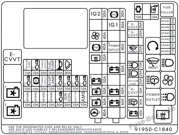 2014 hyundai sonata fuse box  u2022 wiring diagram for free