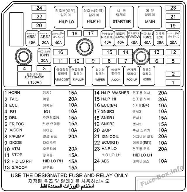 Fuse Box Diagram Hyundai Sonata (NF; 2005-2009) | Hyundai Sonata Fuse Box Diagram |  | Fuse-Box.info