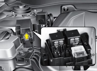 Fuse Box Diagram > Hyundai Sonata (YF; 2010-2014)