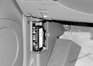 La ubicación de los fusibles en el habitáculo: Hyundai Terracan (2005, 2006, 2007)