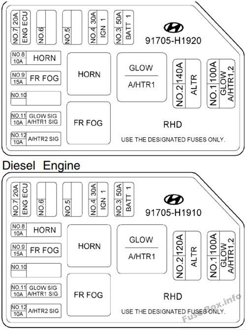 Fuse Box Diagram  U0026gt  Hyundai Terracan  2002