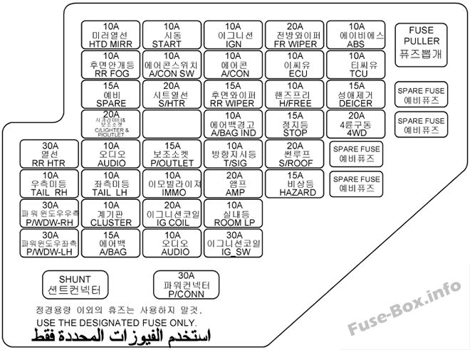 Instrument panel fuse box diagram (LHD): Hyundai Tucson (2004, 2005, 2006, 2007, 2008, 2009)