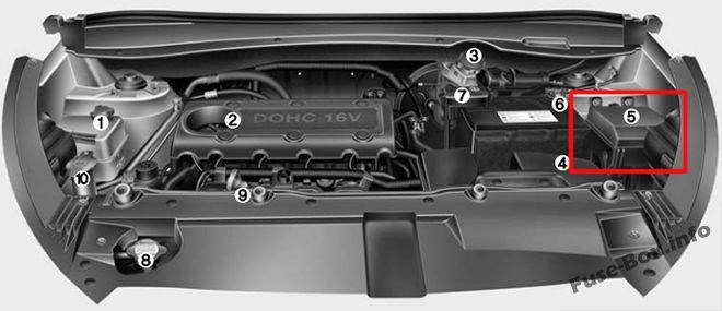 Hyundai Tucson (LM; 2010-2015)