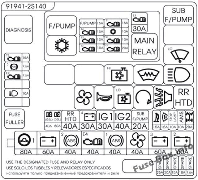 2017 Hyundai Tucson Fuse Box Diagram