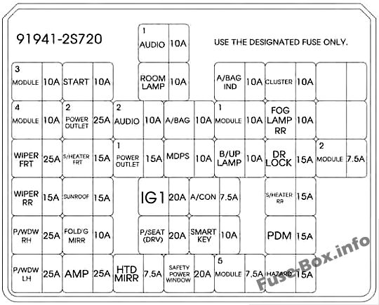 Instrument panel fuse box diagram (version 1): Hyundai Tucson (2014, 2015)