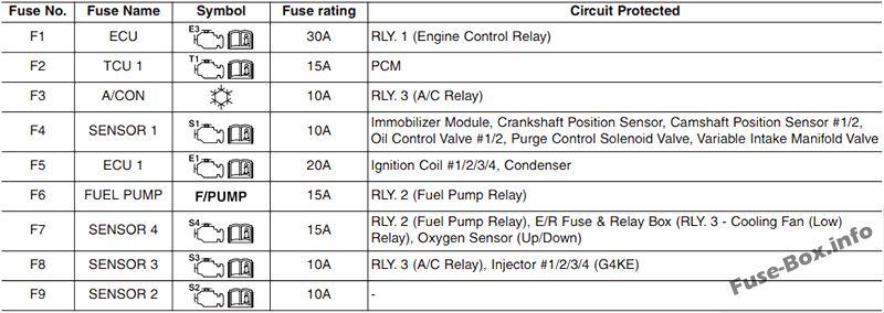 2010 Hyundai Tucson Engine Diagram