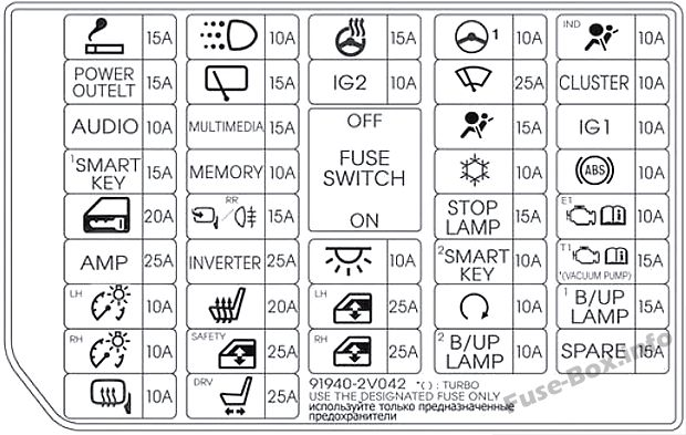 Fuse Box Diagram Hyundai Veloster (2011-2017)Fuse-Box.info