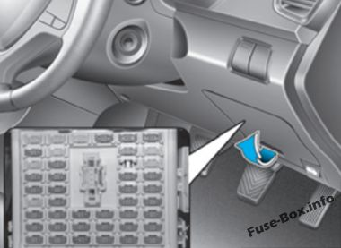 The location of the fuses in the passenger compartment (RHD): Hyundai i20 (2015-2018)