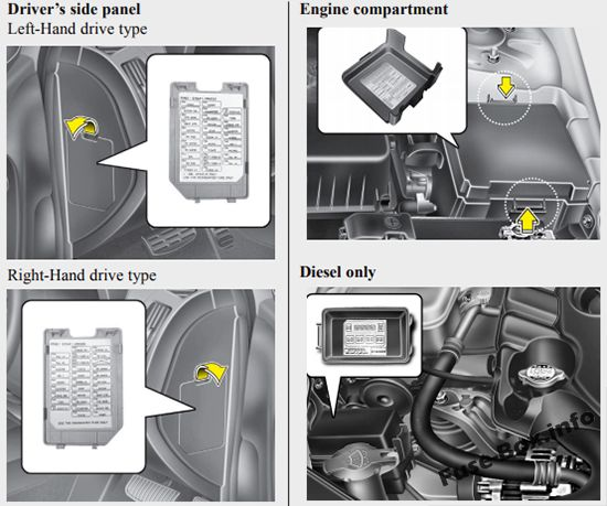Fuse Box Diagram Hyundai I30  Fd  2008
