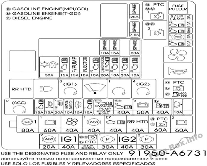 Fuse Box Diagrams  U0026gt  Hyundai I30  Gd  2012