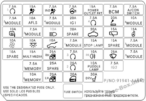 Fuse Box Diagram  U0026gt  Hyundai I30  Gd  2012