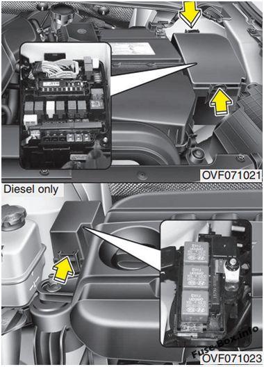 Fuse Box Diagram  U0026gt  Hyundai I40  2012