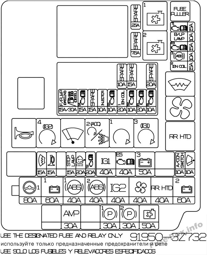 Fuse Box Diagram  U0026gt  Hyundai I40  2012