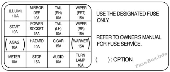 2003 Kia Rio Fuse Box Diagram Wiring Diagramrhgregmadisonco: 2007 Kia Rio Fuse Box Location At Gmaili.net