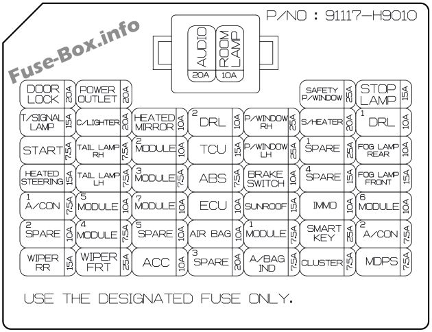Instrument panel fuse box diagram: KIA Rio (2018)