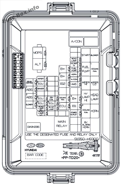 Under-hood fuse box diagram: KIA Rio (2018)