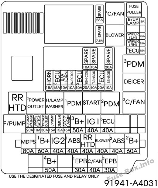 fuse box diagram  u0026gt  kia rondo  2013