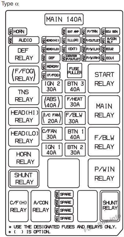 Fuse Box Diagram KIA Sorento (BL; 2003-2009)  Fuse-Box.info