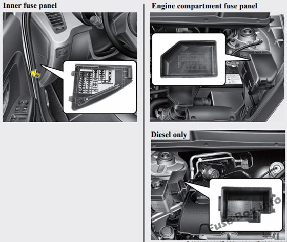 Fuse Box Diagram Kia Soul  Am  2009