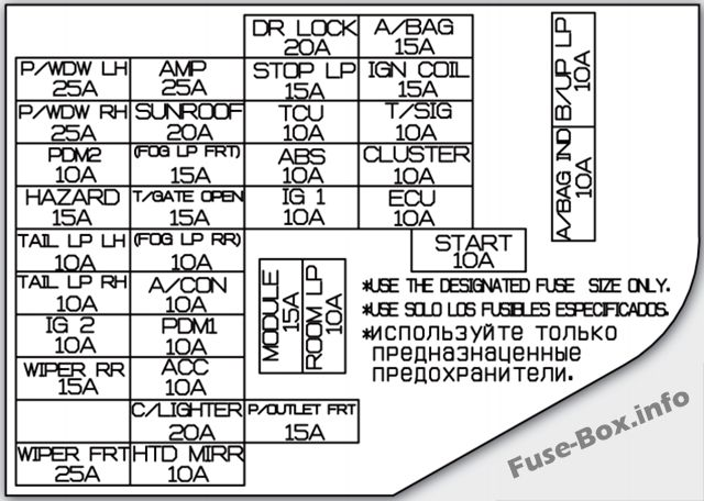 Instrument panel fuse box diagram: KIA Soul (2012, 2013)