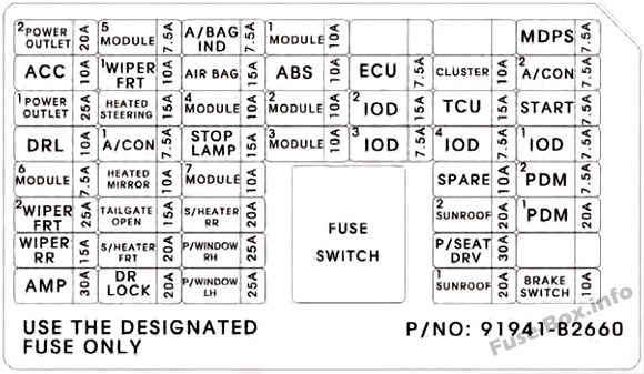 Instrument panel fuse box diagram: KIA Soul (2016, 2017)
