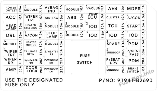 Instrument panel fuse box diagram: KIA Soul (2018, 2019)