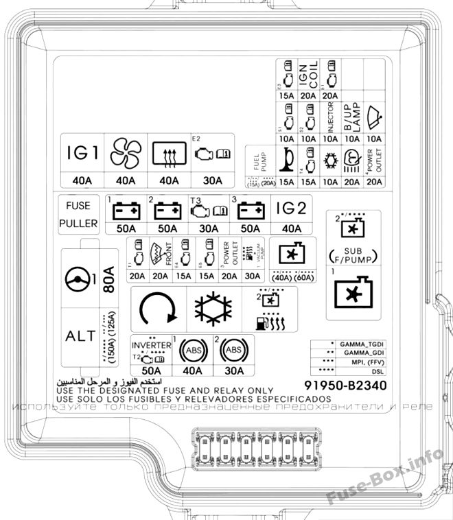 Under-hood fuse box diagram: KIA Soul (UK, 2018)