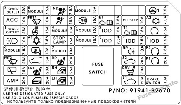 Fuse    Box    Diagram      KIA    Soul     PS  20142019
