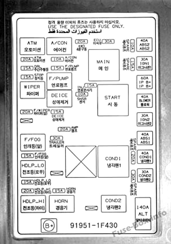 1999 Kia Sportage Fuse Box - Ford Stereo Wiring Diagrams Automotive for  Wiring Diagram Schematics | 99 Kia Sportage Fuse Box Diagram |  | Wiring Diagram Schematics