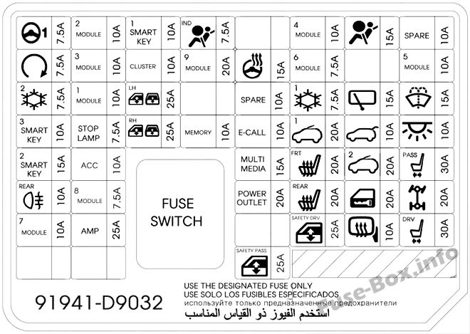 Fuse Box Diagram Kia Sportage  Ql  2017