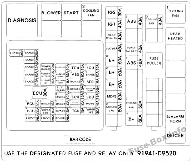 Fuse Box Diagram  U0026gt  Kia Sportage  Ql  2017