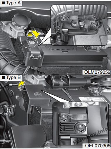 Fuse Box Diagram  U0026gt  Kia Sportage  Sl  2011