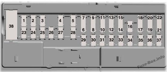 Instrument panel fuse box diagram: Lincoln MKC (2015, 2016)