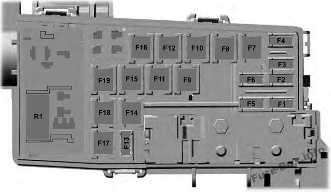Trunk fuse box diagram: Lincoln MKC (2017)
