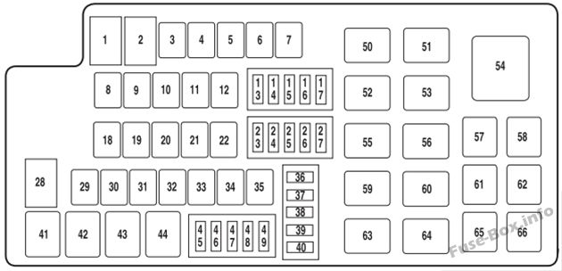 2010 lincoln mkz fuse box location  u2022 wiring diagram for free