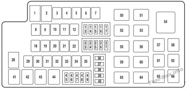 Under-hood fuse box diagram: Lincoln MKT (2010)