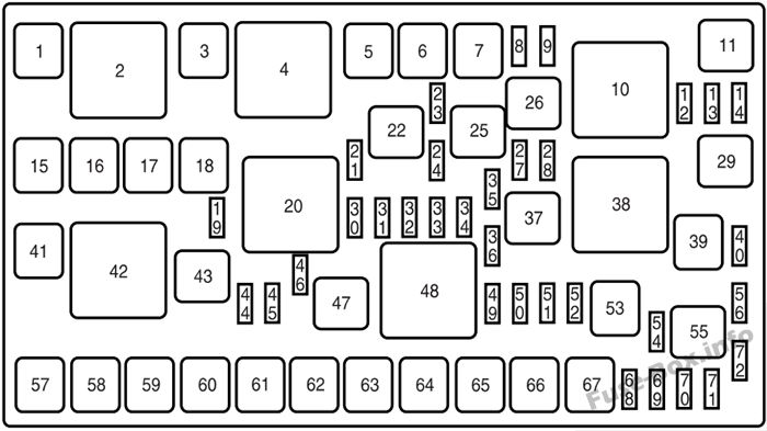 lincoln mkx 2007 2010 u003c fuse box diagram rh fuse box info