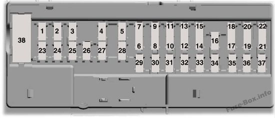 Instrument panel fuse box diagram: Lincoln MKX (2016)