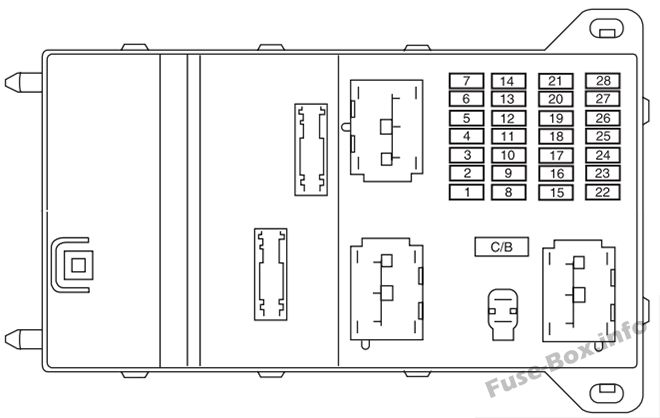 Instrument panel fuse box diagram: Lincoln MKZ (2007, 2008, 2009)