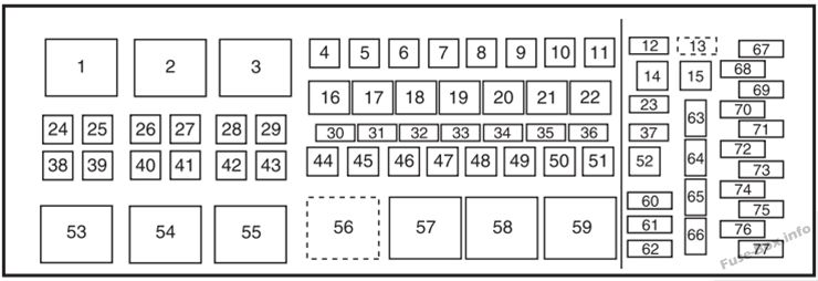 Fuse Box Diagram  U0026gt  Lincoln Navigator  2007